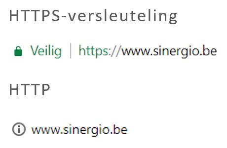SSL Verschil
